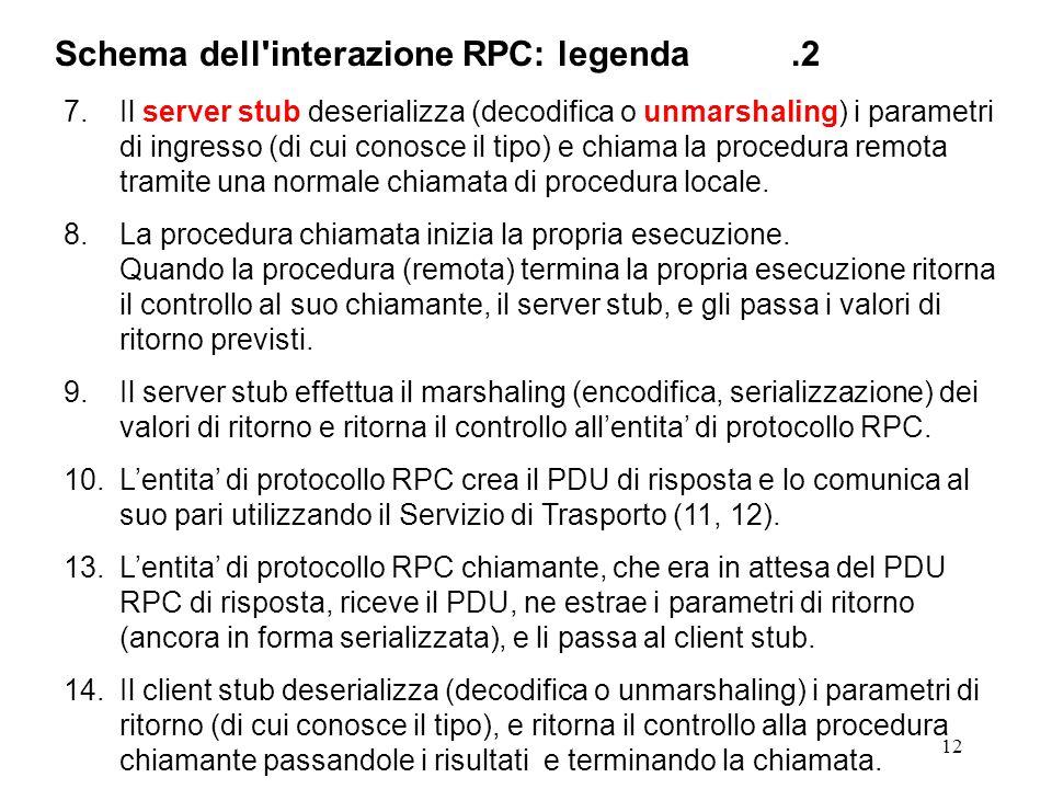 12 7.Il server stub deserializza (decodifica o unmarshaling) i parametri di ingresso (di cui conosce il tipo) e chiama la procedura remota tramite una normale chiamata di procedura locale.