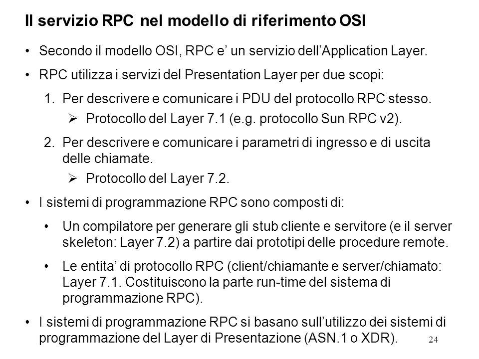 24 Secondo il modello OSI, RPC e' un servizio dell'Application Layer.