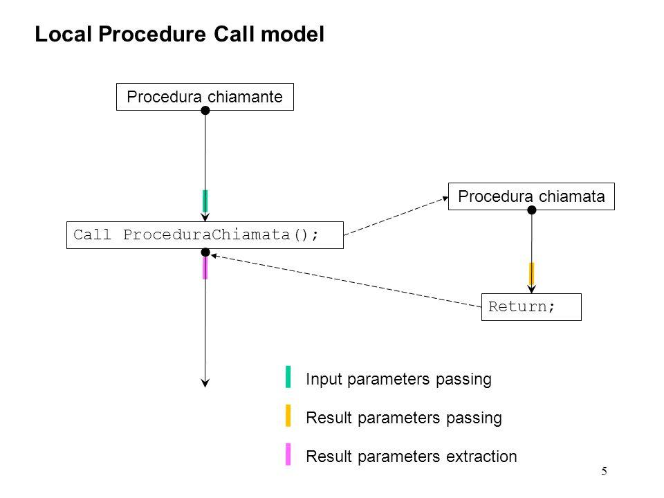 46  E' evidente che anche se un argomento e' passato per riferimento la procedura chiamata non puo' modificarne (direttamente) il valore.