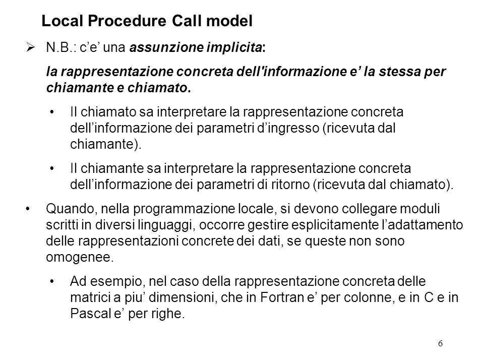 6  N.B.: c'e' una assunzione implicita: la rappresentazione concreta dell'informazione e' la stessa per chiamante e chiamato. Il chiamato sa interpre