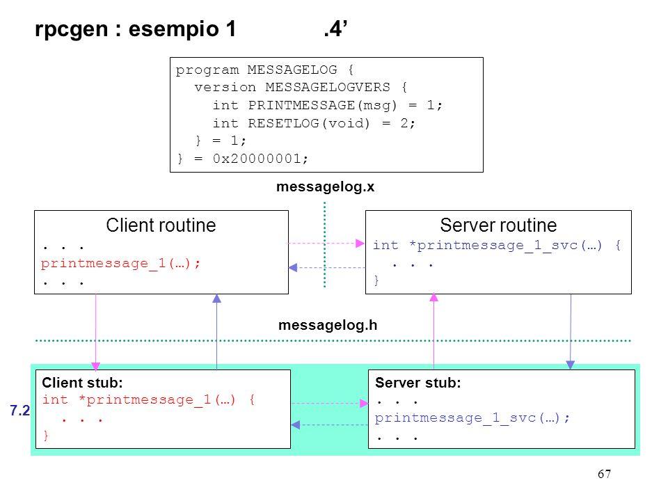 67 rpcgen : esempio 1.4' Client stub: int *printmessage_1(…) {... } Client routine... printmessage_1(…);... Server stub:... printmessage_1_svc(…);...