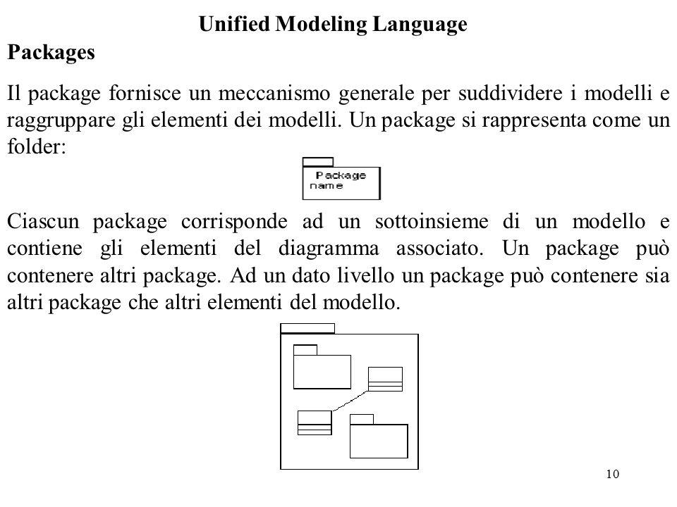 10 Unified Modeling Language Packages Il package fornisce un meccanismo generale per suddividere i modelli e raggruppare gli elementi dei modelli.