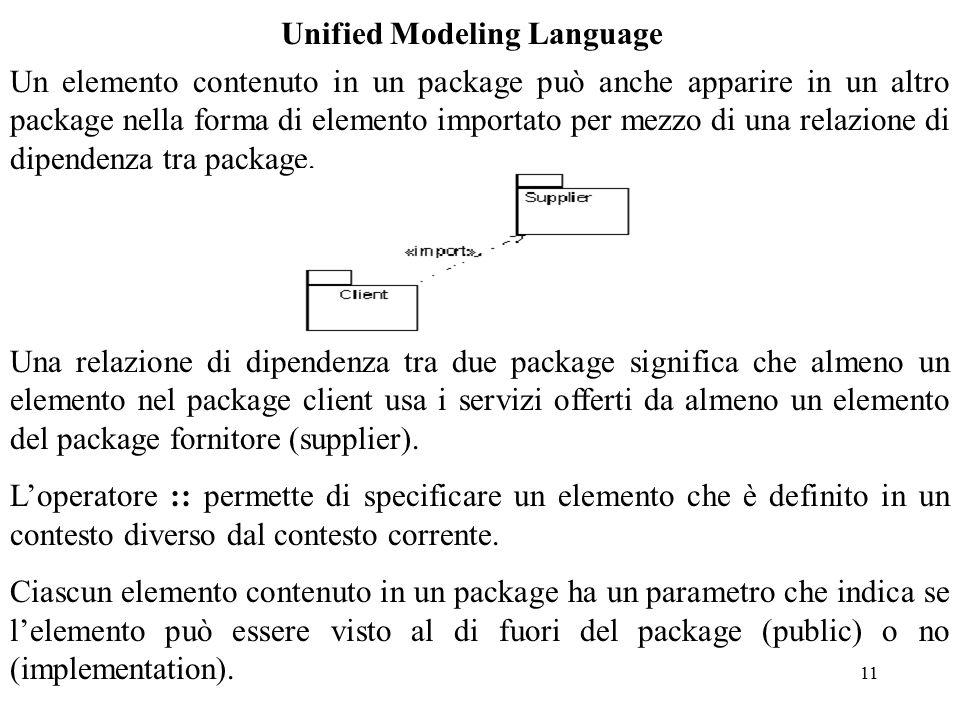 11 Unified Modeling Language Un elemento contenuto in un package può anche apparire in un altro package nella forma di elemento importato per mezzo di una relazione di dipendenza tra package.