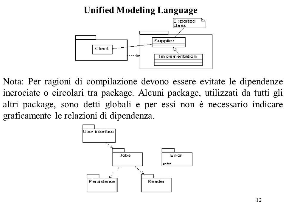 12 Unified Modeling Language Nota: Per ragioni di compilazione devono essere evitate le dipendenze incrociate o circolari tra package.