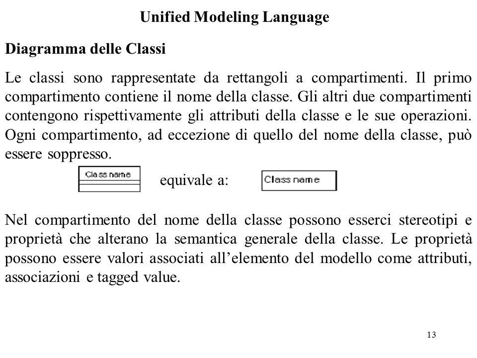 13 Unified Modeling Language Diagramma delle Classi Le classi sono rappresentate da rettangoli a compartimenti.