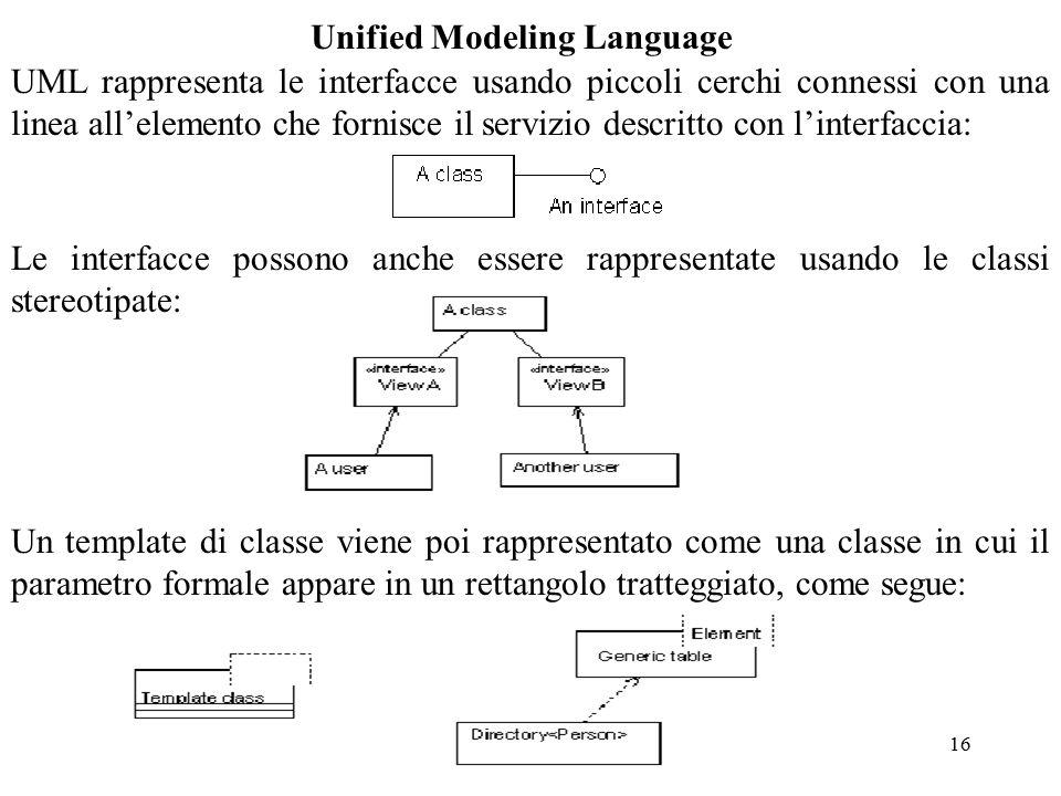 16 Unified Modeling Language UML rappresenta le interfacce usando piccoli cerchi connessi con una linea all'elemento che fornisce il servizio descritto con l'interfaccia: Le interfacce possono anche essere rappresentate usando le classi stereotipate: Un template di classe viene poi rappresentato come una classe in cui il parametro formale appare in un rettangolo tratteggiato, come segue:
