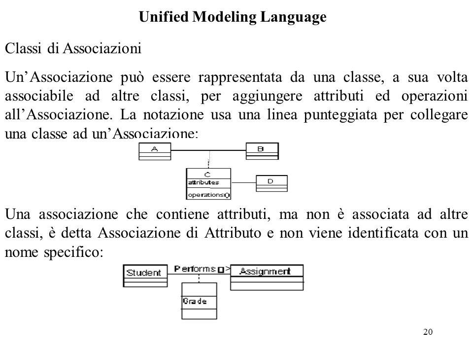 20 Unified Modeling Language Classi di Associazioni Un'Associazione può essere rappresentata da una classe, a sua volta associabile ad altre classi, per aggiungere attributi ed operazioni all'Associazione.
