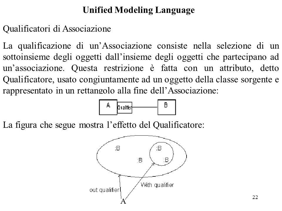 22 Unified Modeling Language Qualificatori di Associazione La qualificazione di un'Associazione consiste nella selezione di un sottoinsieme degli oggetti dall'insieme degli oggetti che partecipano ad un'associazione.