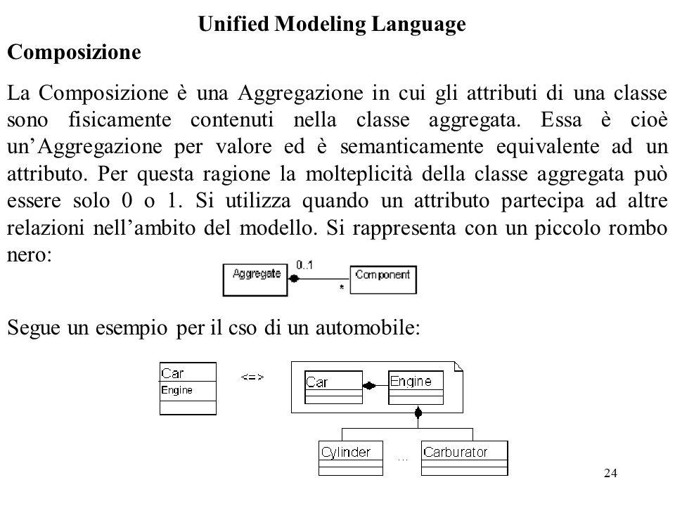 24 Unified Modeling Language Composizione La Composizione è una Aggregazione in cui gli attributi di una classe sono fisicamente contenuti nella classe aggregata.