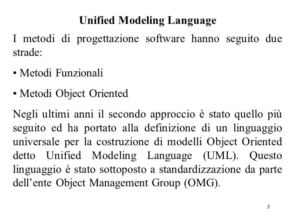 4 Unified Modeling Language Il metodo object Oriented esegue la decomposizione di un sistema in oggetti collaboranti.