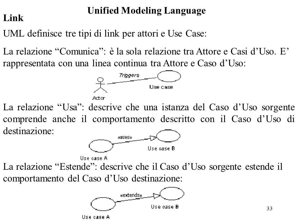 33 Unified Modeling Language Link UML definisce tre tipi di link per attori e Use Case: La relazione Comunica : è la sola relazione tra Attore e Casi d'Uso.