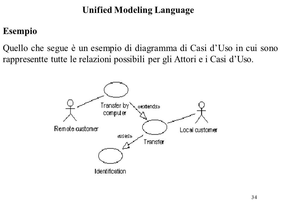 34 Unified Modeling Language Esempio Quello che segue è un esempio di diagramma di Casi d'Uso in cui sono rappresentte tutte le relazioni possibili per gli Attori e i Casi d'Uso.