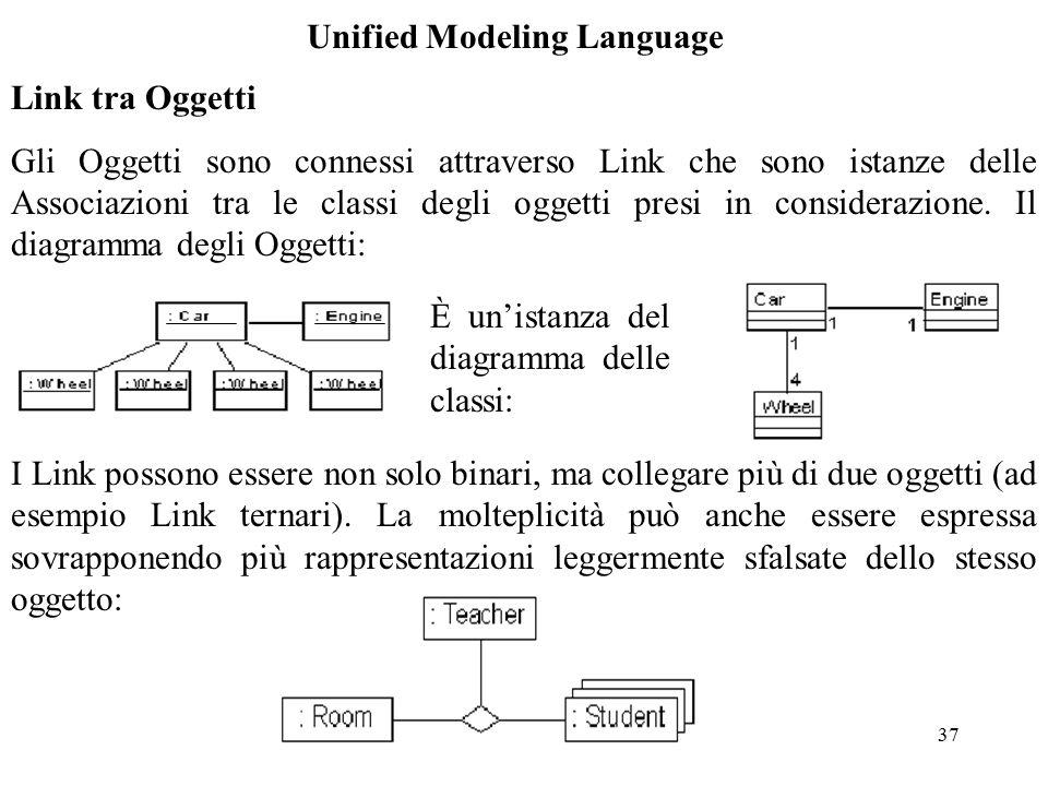 37 Unified Modeling Language Link tra Oggetti Gli Oggetti sono connessi attraverso Link che sono istanze delle Associazioni tra le classi degli oggetti presi in considerazione.