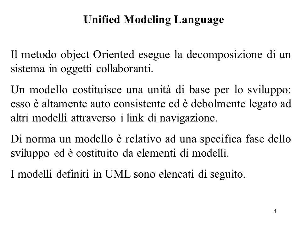 5 Unified Modeling Language Il modello delle classi che cattura la struttura statica Il modello degli stati che esprime l'ambiente dinamico di un oggetto Il modello dei casi d'uso che descrive i requisiti dell'utente Il modello delle interazioni che rappresenta gli scenari ed i passaggi di messaggi Il modello dell'implementazione che mostra le unità di lavoro Il modello di distribuzione che fornisce dettagli che riguardano come processare l'allocazione.