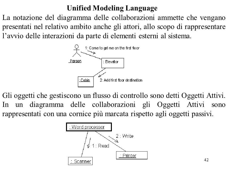 42 Unified Modeling Language La notazione del diagramma delle collaborazioni ammette che vengano presentati nel relativo ambito anche gli attori, allo scopo di rappresentare l'avvio delle interazioni da parte di elementi esterni al sistema.