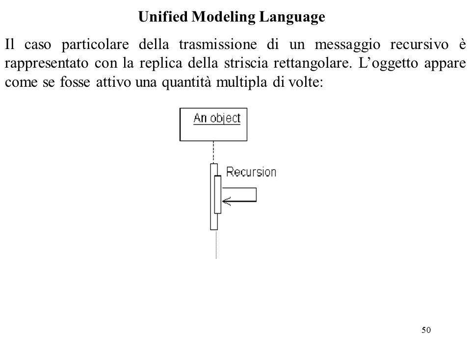 50 Unified Modeling Language Il caso particolare della trasmissione di un messaggio recursivo è rappresentato con la replica della striscia rettangolare.