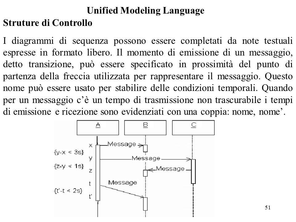 51 Unified Modeling Language Struture di Controllo I diagrammi di sequenza possono essere completati da note testuali espresse in formato libero.