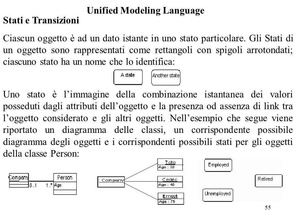 55 Unified Modeling Language Stati e Transizioni Ciascun oggetto è ad un dato istante in uno stato particolare.