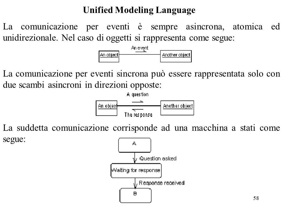 58 Unified Modeling Language La comunicazione per eventi è sempre asincrona, atomica ed unidirezionale.