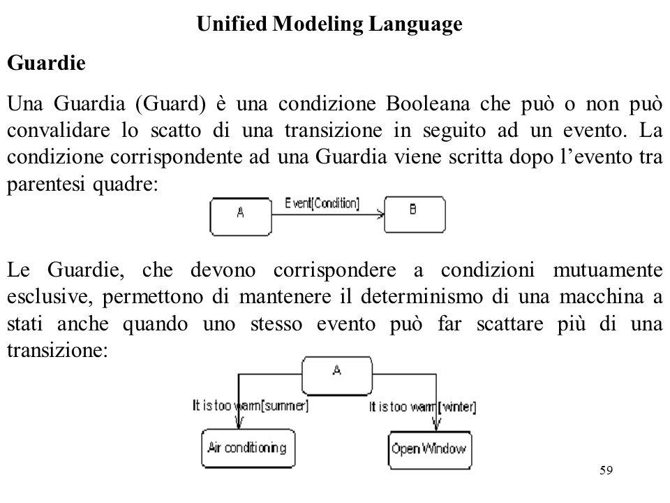 59 Unified Modeling Language Guardie Una Guardia (Guard) è una condizione Booleana che può o non può convalidare lo scatto di una transizione in seguito ad un evento.
