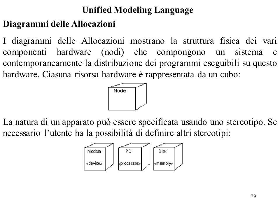 79 Unified Modeling Language Diagrammi delle Allocazioni I diagrammi delle Allocazioni mostrano la struttura fisica dei vari componenti hardware (nodi) che compongono un sistema e contemporaneamente la distribuzione dei programmi eseguibili su questo hardware.
