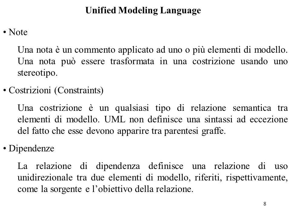 29 Unified Modeling Language Classi Astratte Una classe Astratta è una classe che non può essere direttamente istanziata.