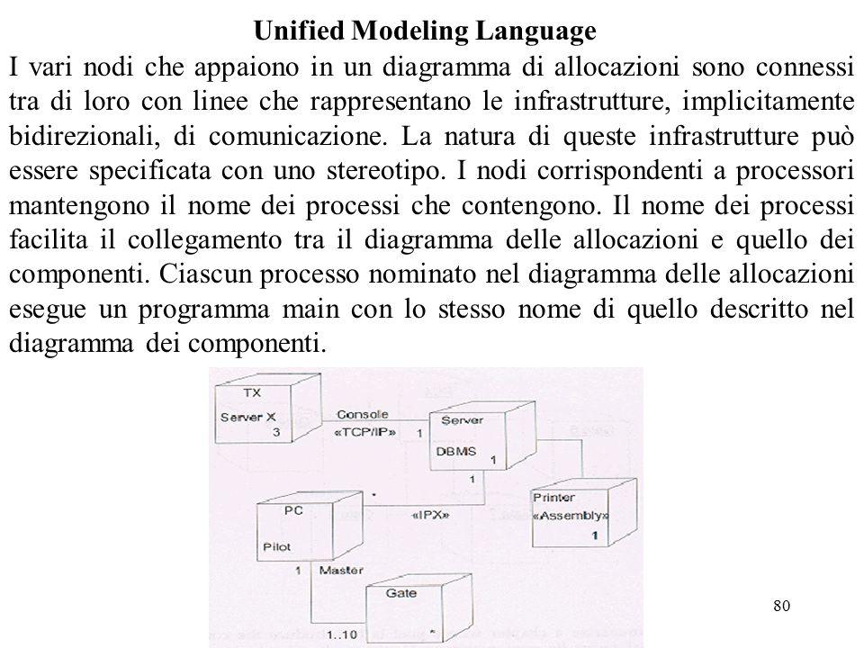 80 Unified Modeling Language I vari nodi che appaiono in un diagramma di allocazioni sono connessi tra di loro con linee che rappresentano le infrastrutture, implicitamente bidirezionali, di comunicazione.