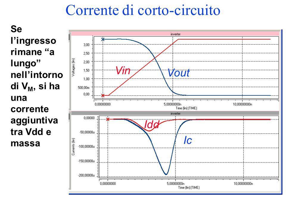"""Corrente di corto-circuito Se l'ingresso rimane """"a lungo"""" nell'intorno di V M, si ha una corrente aggiuntiva tra Vdd e massa Idd Ic Vin Vout"""