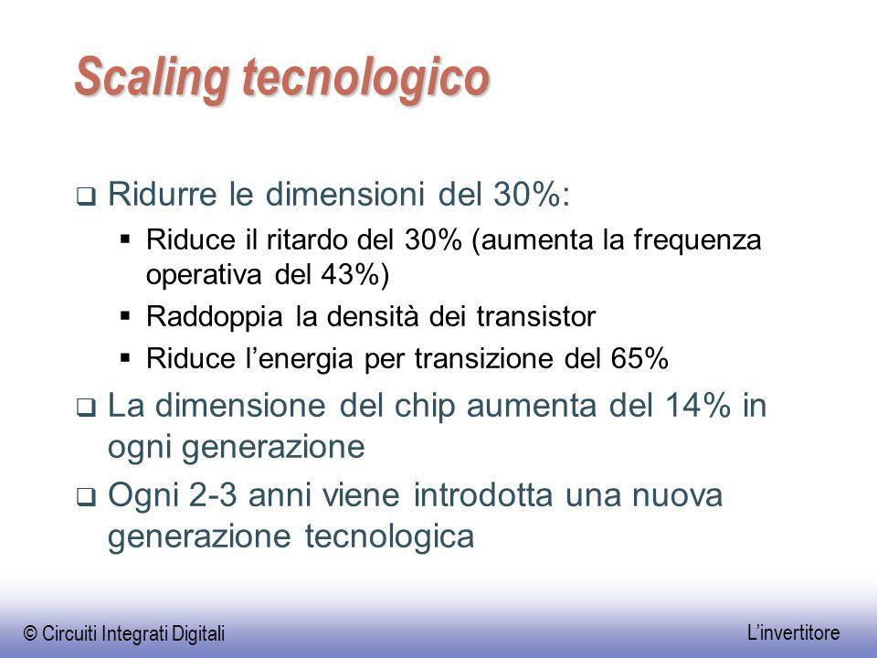 © Circuiti Integrati Digitali L'invertitore Scaling tecnologico  Ridurre le dimensioni del 30%:  Riduce il ritardo del 30% (aumenta la frequenza ope