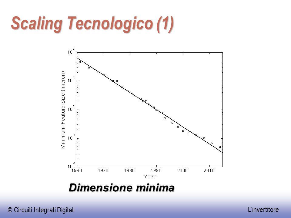 © Circuiti Integrati Digitali L'invertitore Scaling Tecnologico (1) Dimensione minima