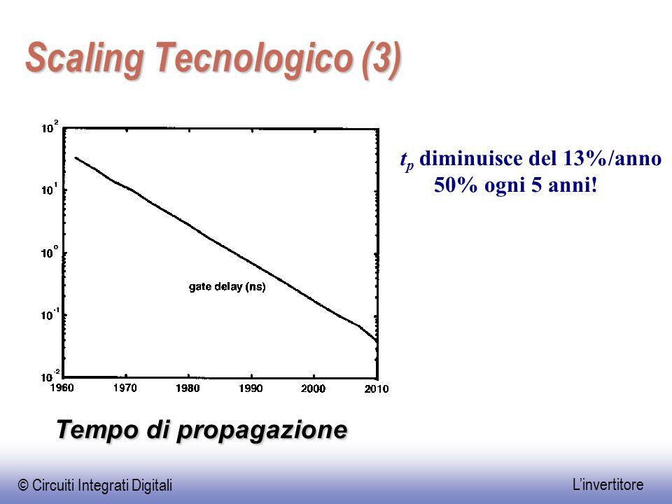 © Circuiti Integrati Digitali L'invertitore Scaling Tecnologico (3) Tempo di propagazione t p diminuisce del 13%/anno 50% ogni 5 anni!