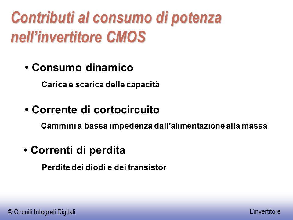 © Circuiti Integrati Digitali L'invertitore Contributi al consumo di potenza nell'invertitore CMOS Consumo dinamico Corrente di cortocircuito Correnti