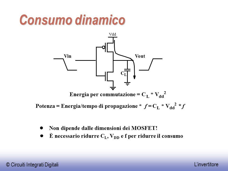 © Circuiti Integrati Digitali L'invertitore Consumo dinamico Energia per commutazione = C L * V dd 2 Potenza = Energia/tempo di propagazione *f =C L *