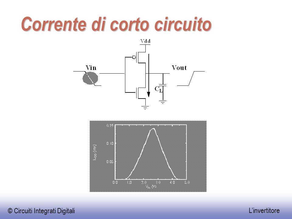 © Circuiti Integrati Digitali L'invertitore Corrente di corto circuito