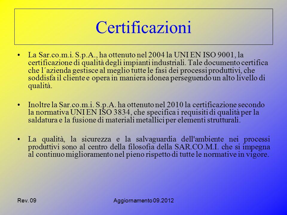 Rev. 09Aggiornamento 09.2012 La Sar.co.m.i. S.p.A., ha ottenuto nel 2004 la UNI EN ISO 9001, la certificazione di qualità degli impianti industriali.