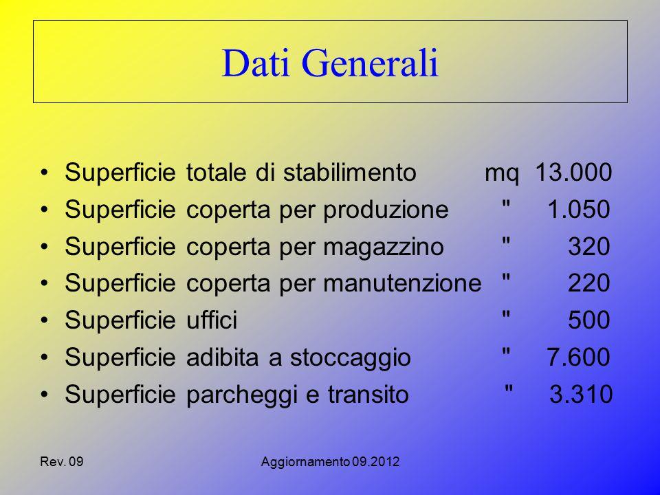 Rev. 09Aggiornamento 09.2012 Superficie totale di stabilimento mq 13.000 Superficie coperta per produzione