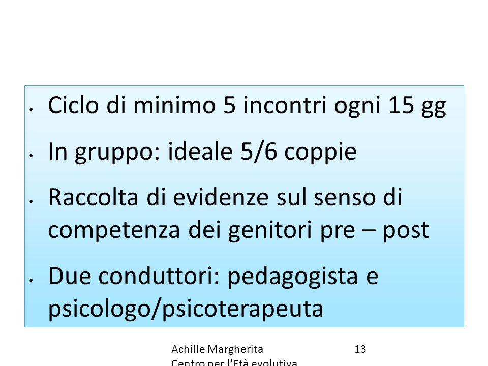 Ciclo di minimo 5 incontri ogni 15 gg In gruppo: ideale 5/6 coppie Raccolta di evidenze sul senso di competenza dei genitori pre – post Due conduttori