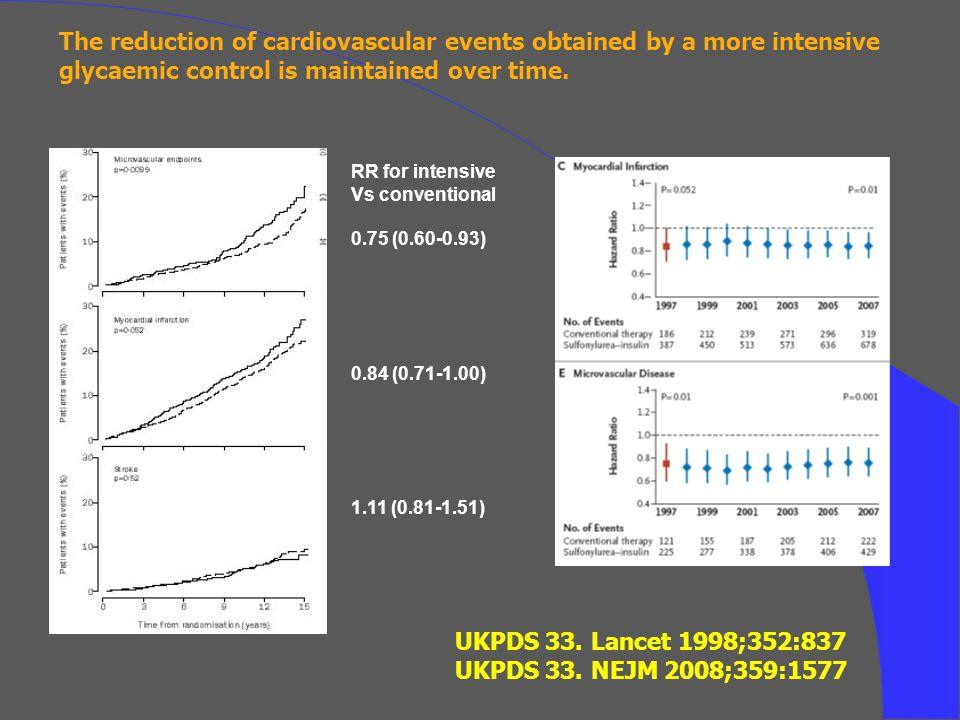 UKPDS 33. Lancet 1998;352:837 UKPDS 33.