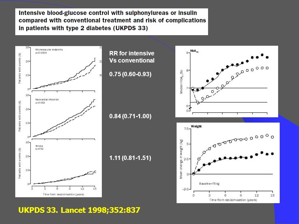 NEJM 2008;358:2545 Reduction of cardiovascular events obtained by a more intensive glycaemic control in type 2 diabetes.