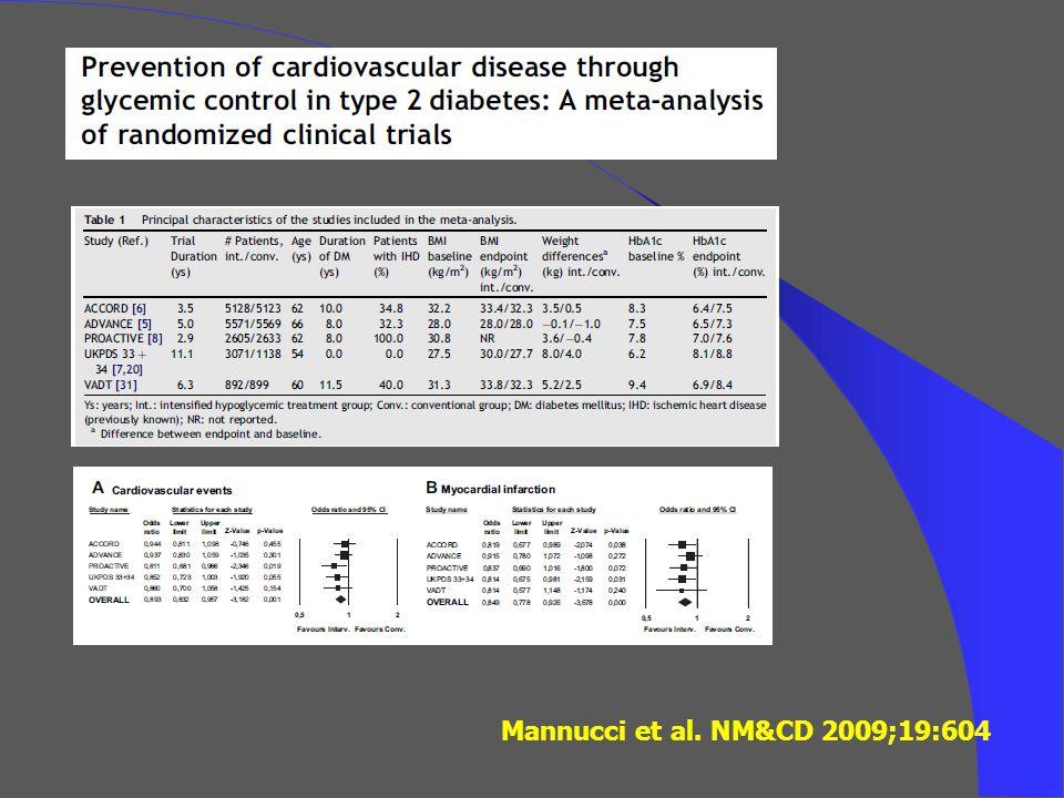 Mannucci et al. NM&CD 2009;19:604