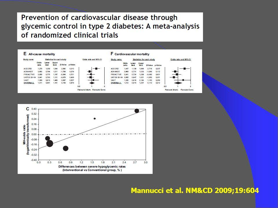 CONCLUSIONI La terapia medica è in grado di ridurre le complicanze cardiovascolari nel diabetico.