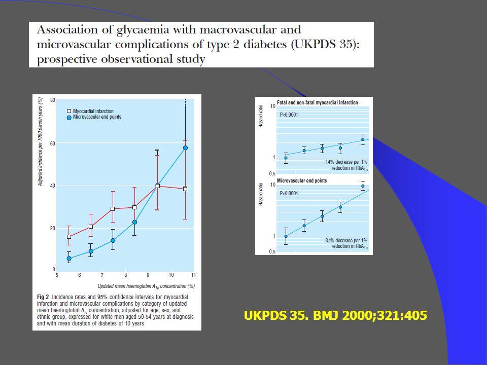 Pedersen et al. NEJM 2003;348:383