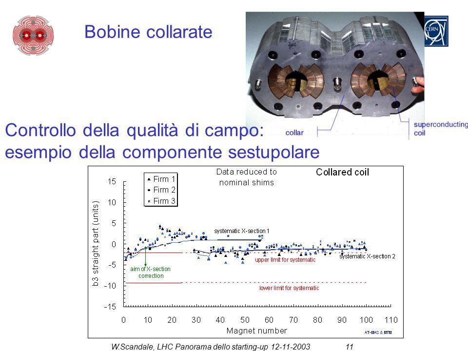 W.Scandale, LHC Panorama dello starting-up 12-11-200311 Bobine collarate Controllo della qualità di campo: esempio della componente sestupolare