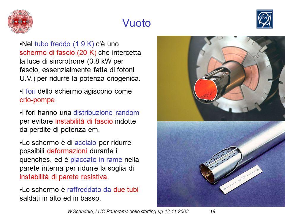W.Scandale, LHC Panorama dello starting-up 12-11-200319 Vuoto Nel tubo freddo (1.9 K) c'è uno schermo di fascio (20 K) che intercetta la luce di sincr