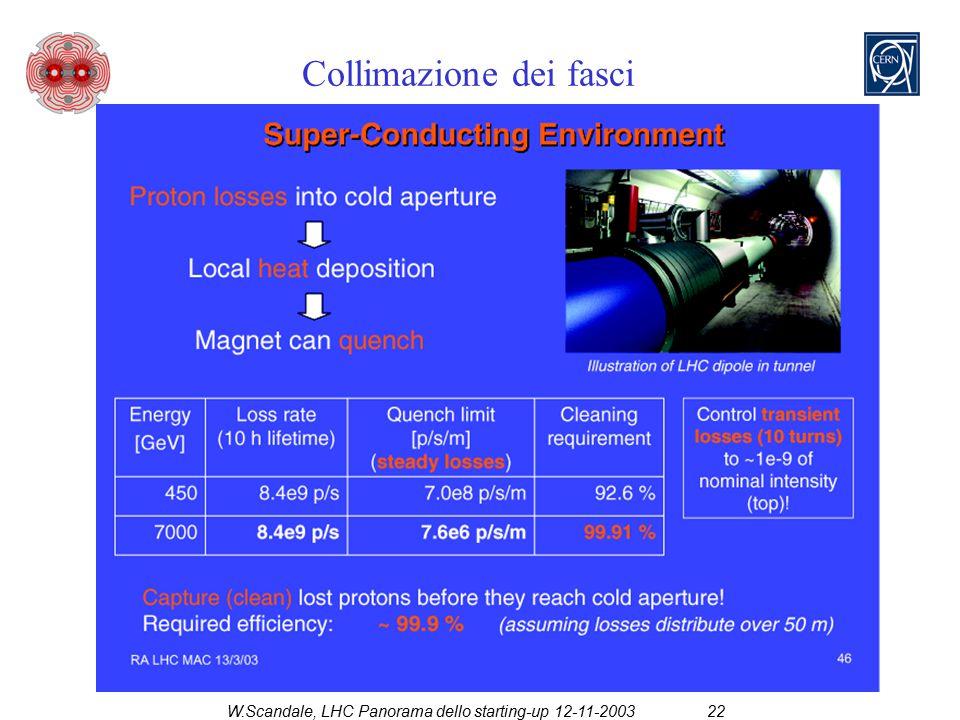 W.Scandale, LHC Panorama dello starting-up 12-11-200322 Collimazione dei fasci