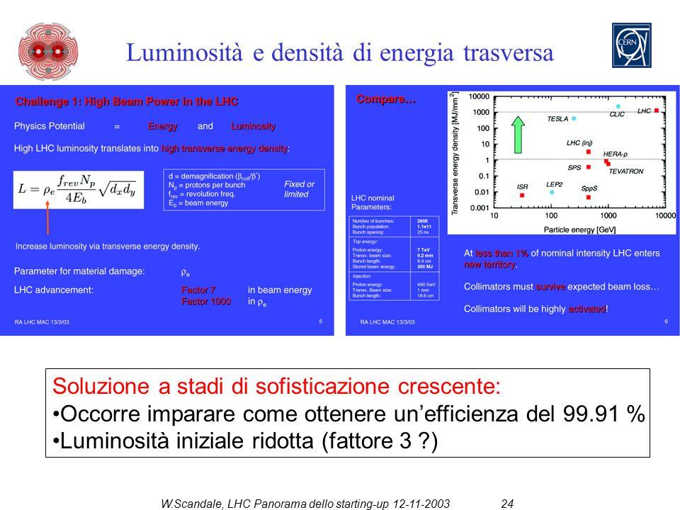 W.Scandale, LHC Panorama dello starting-up 12-11-200324 Luminosità e densità di energia trasversa Soluzione a stadi di sofisticazione crescente: Occorre imparare come ottenere un'efficienza del 99.91 % Luminosità iniziale ridotta (fattore 3 )