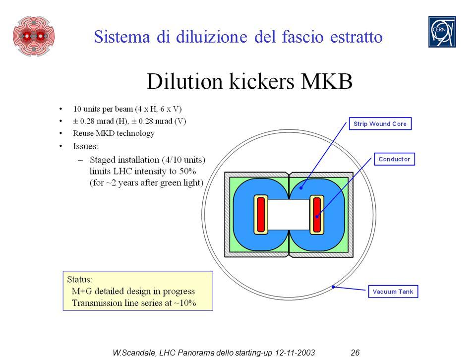 W.Scandale, LHC Panorama dello starting-up 12-11-200326 Sistema di diluizione del fascio estratto
