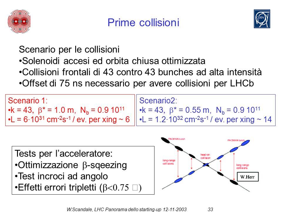 W.Scandale, LHC Panorama dello starting-up 12-11-200333 Preparazione dei fasci Scenario per le collisioni Solenoidi accesi ed orbita chiusa ottimizzata Collisioni frontali di 43 contro 43 bunches ad alta intensità Offset di 75 ns necessario per avere collisioni per LHCb Scenario 1: k = 43  * = 1.0 m, N b = 0.9 10 11 L = 6·10 31 cm -2 s -1 / ev.