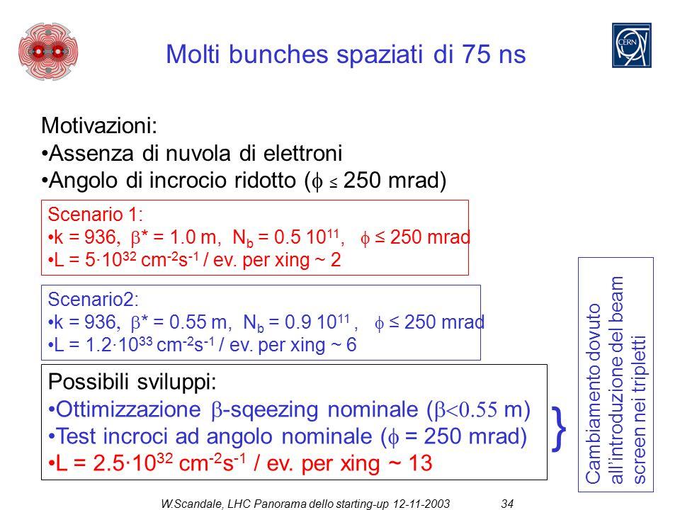 W.Scandale, LHC Panorama dello starting-up 12-11-200334 Molti bunches spaziati di 75 ns Motivazioni: Assenza di nuvola di elettroni Angolo di incrocio ridotto (  ≤ 250 mrad) Scenario 1: k = 936  * = 1.0 m, N b = 0.5 10 11,  ≤ 250 mrad L = 5·10 32 cm -2 s -1 / ev.