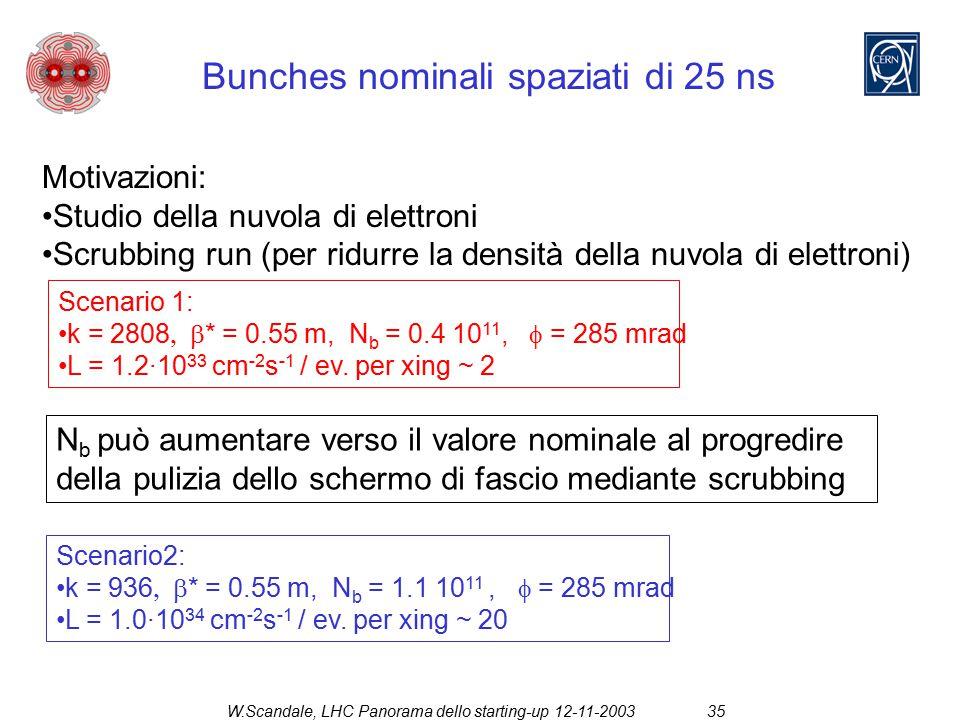 W.Scandale, LHC Panorama dello starting-up 12-11-200335 Bunches nominali spaziati di 25 ns Motivazioni: Studio della nuvola di elettroni Scrubbing run (per ridurre la densità della nuvola di elettroni) Scenario 1: k = 2808  * = 0.55 m, N b = 0.4 10 11,  = 285 mrad L = 1.2·10 33 cm -2 s -1 / ev.